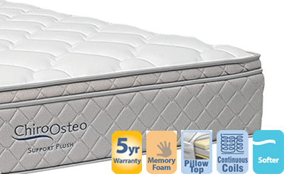 Chiro Support Plush Single Mattress with Pillow Top