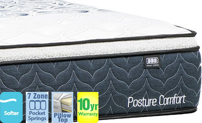 Posture Comfort Plush Queen Mattress with Pillow Top