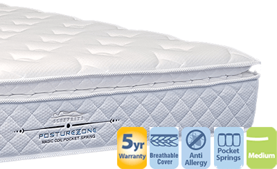 Posturezone Medium Single Mattress with Pillow Top