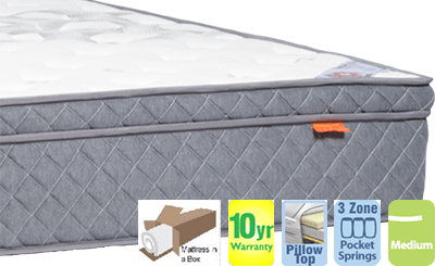 Urban Medium Queen Mattress with Pillow Top